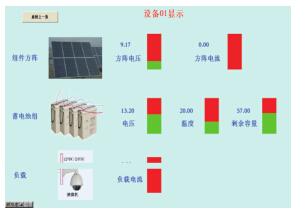 HT-V1.0太阳能供电系统远程监控软件