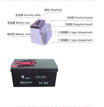 太阳能(风能)专用蓄电池